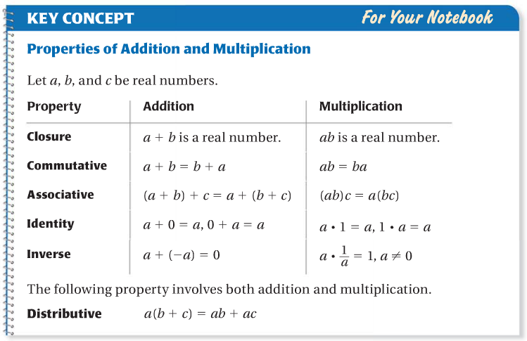 Properties Of Math Worksheets – Properties in Math Worksheets
